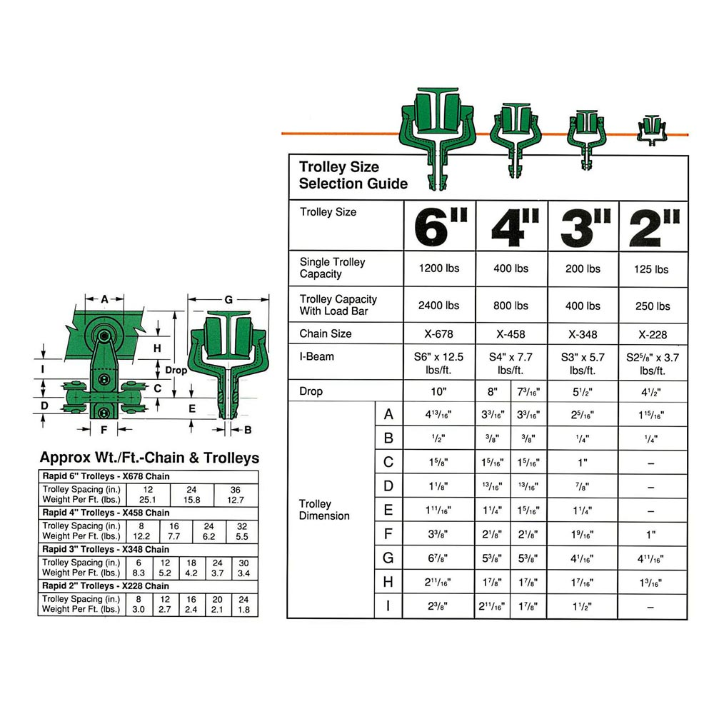 conveyor attachments diagram