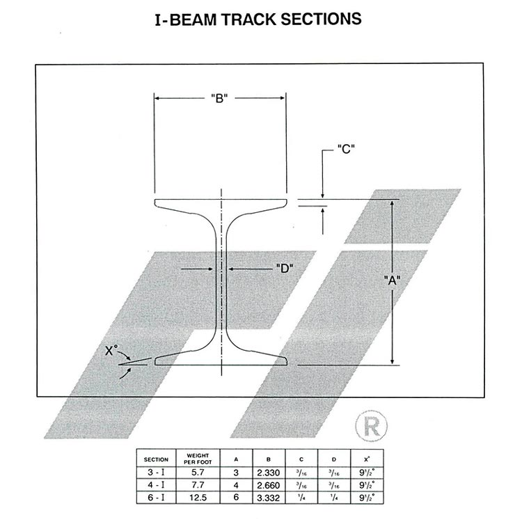 I-beam track sections spec sheet
