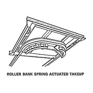 roller bank spring actuated takeup