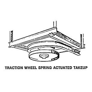traction wheel spring actuated takeup